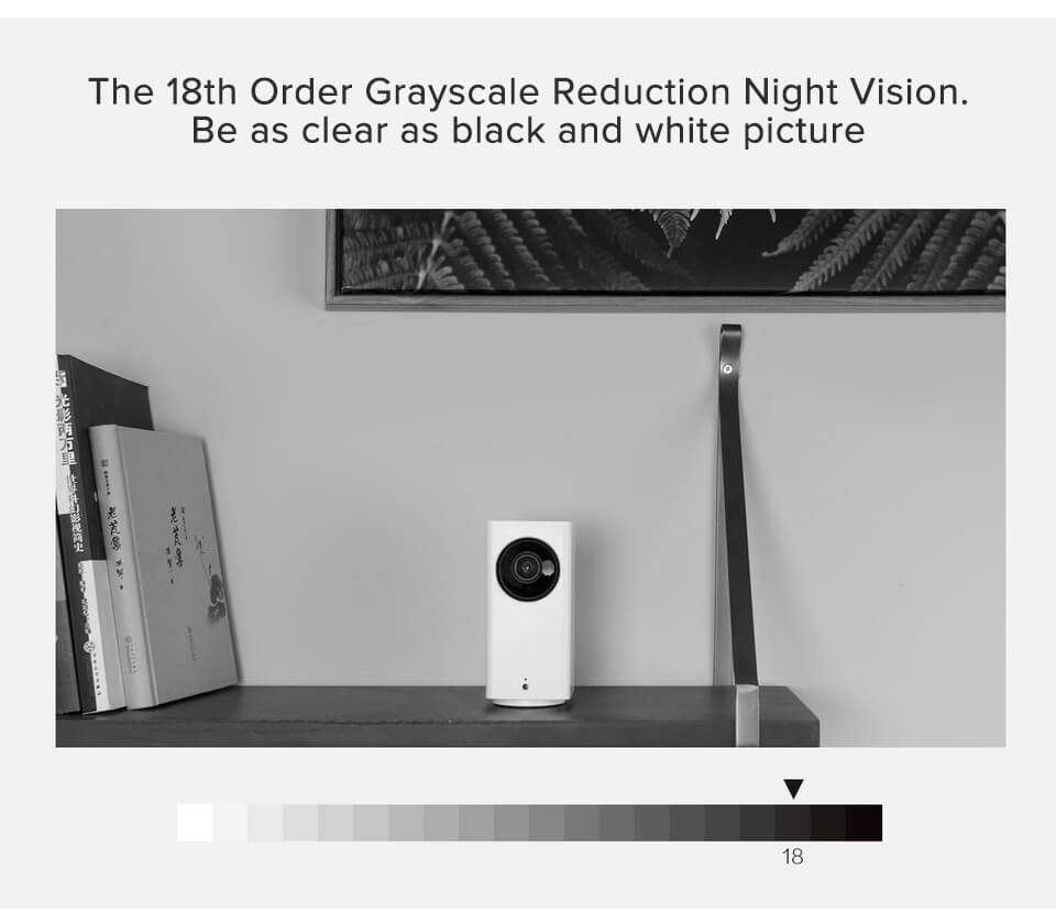 Original Xiaomi Mijia IP Camera Dafang Smart Monitor 110 Degree 1080p HD Intelligent Security WIFI Night Vision For Mi Home App (5)