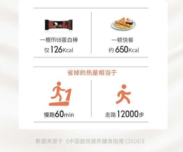 【轻众测】ffit8轻体代餐蛋白棒 (小米有品定制版)